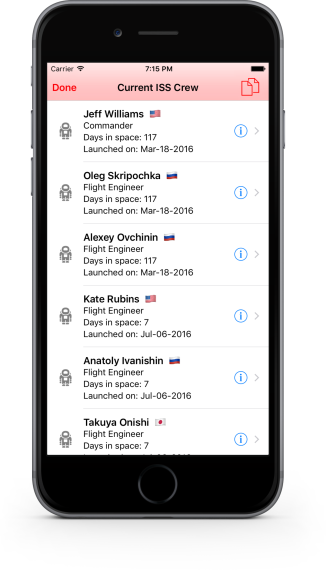 International Space Station Crew data on the iPhone 6s
